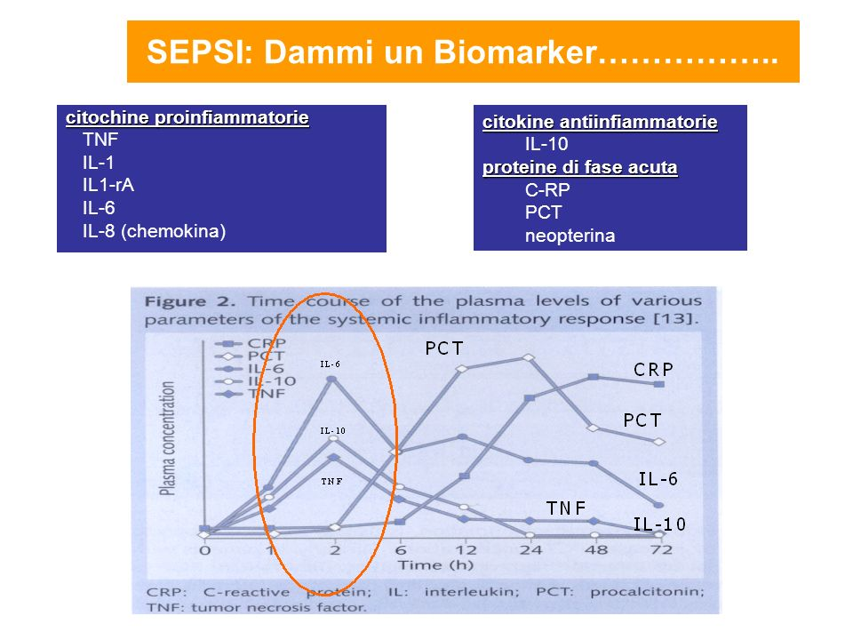 SEPSI: Dammi un Biomarker……………..