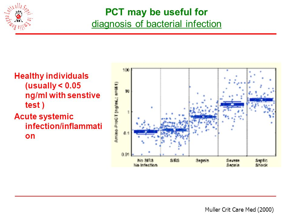 PCT may be useful for diagnosis of bacterial infection