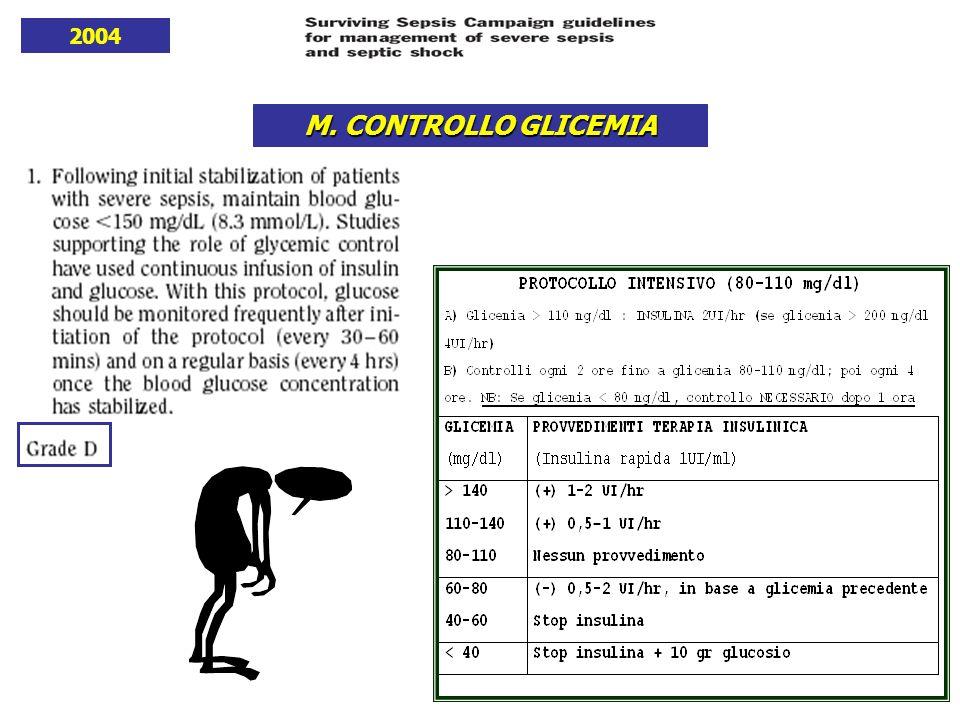 2004 M. CONTROLLO GLICEMIA