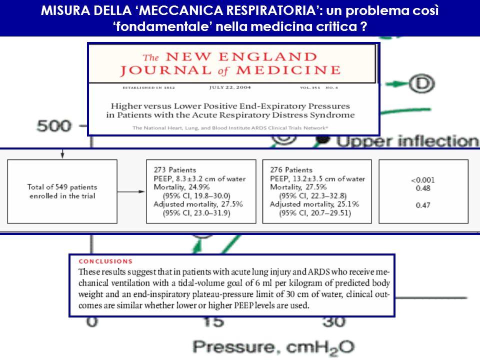 MISURA DELLA 'MECCANICA RESPIRATORIA': un problema così 'fondamentale' nella medicina critica