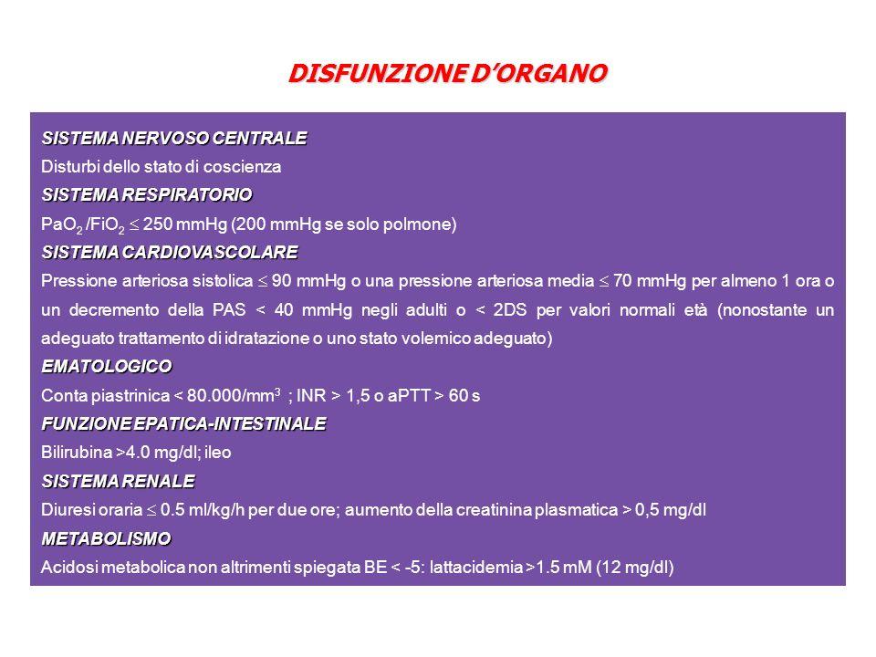 DISFUNZIONE D'ORGANO SISTEMA NERVOSO CENTRALE