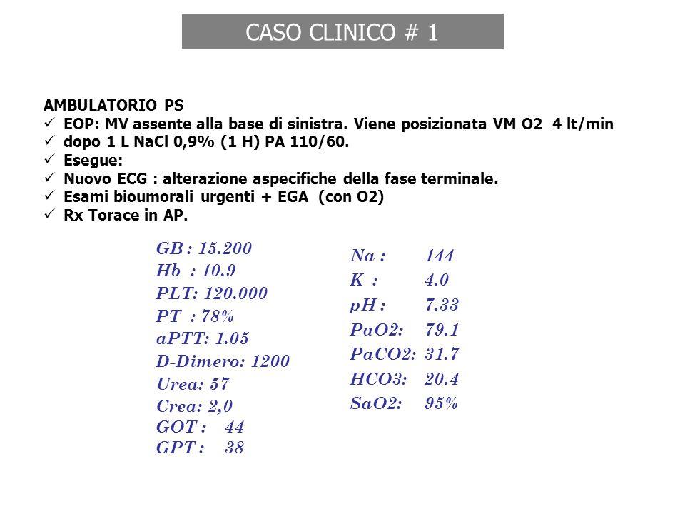 CASO CLINICO # 1 GB : 15.200 Na : 144 Hb : 10.9 K : 4.0 PLT: 120.000