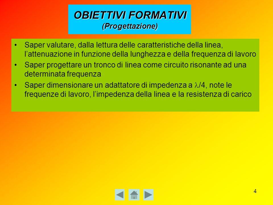OBIETTIVI FORMATIVI (Progettazione)