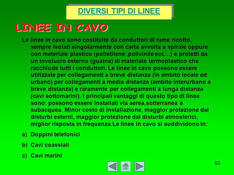 DIVERSI TIPI DI LINEE LINEE IN CAVO