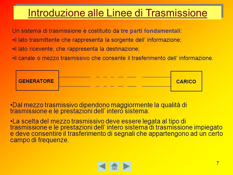 Introduzione alle Linee di Trasmissione