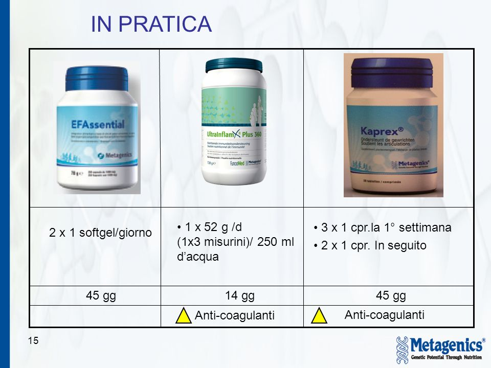 IN PRATICA 1 x 52 g /d (1x3 misurini)/ 250 ml d'acqua