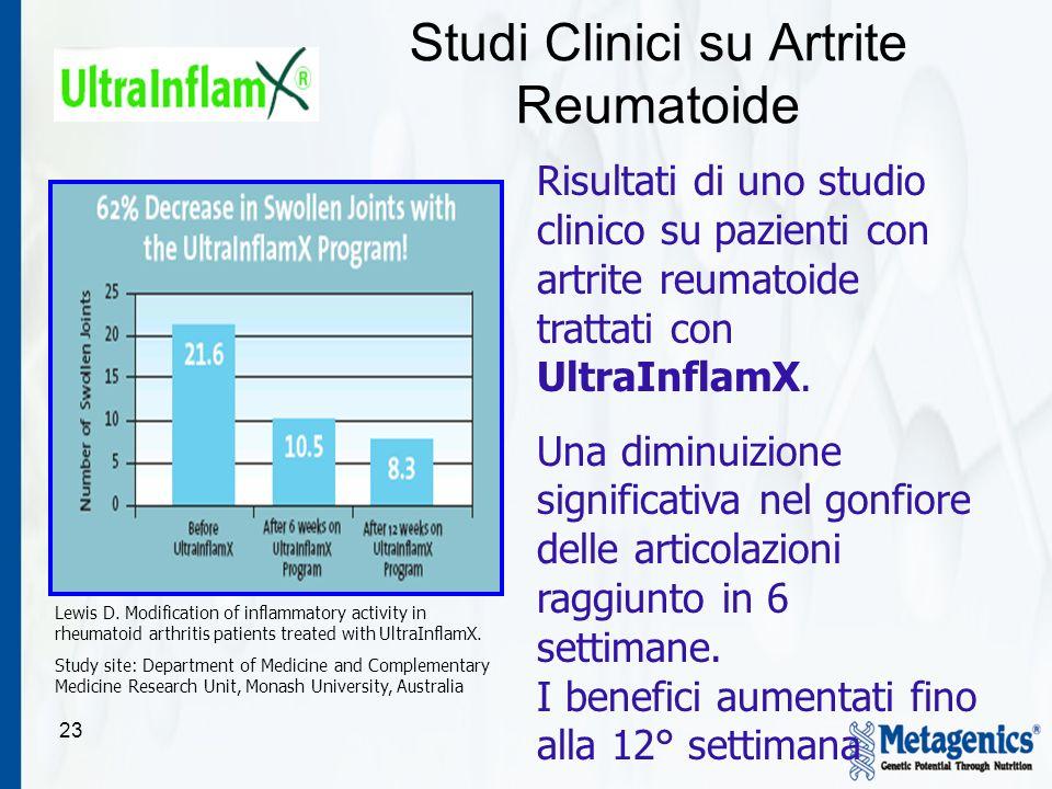 Studi Clinici su Artrite Reumatoide