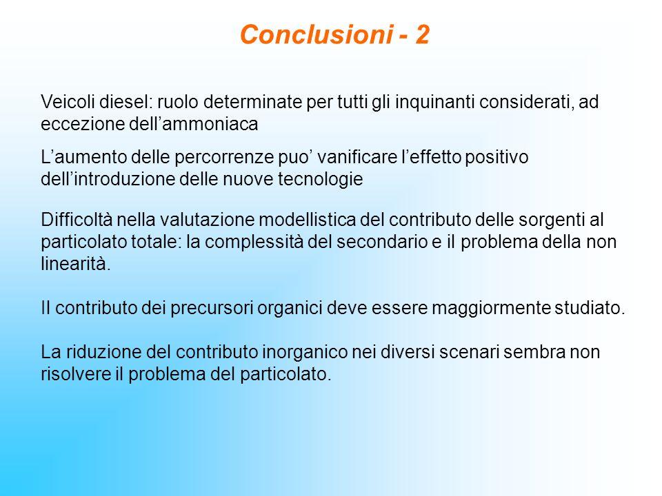 Conclusioni - 2 Veicoli diesel: ruolo determinate per tutti gli inquinanti considerati, ad eccezione dell'ammoniaca.