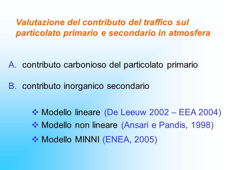 Valutazione del contributo del traffico sul particolato primario e secondario in atmosfera