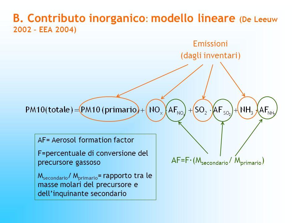 B. Contributo inorganico: modello lineare (De Leeuw 2002 – EEA 2004)