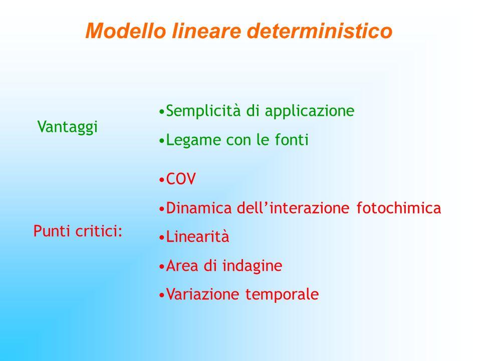 Modello lineare deterministico