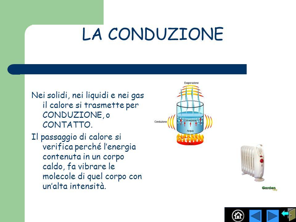 LA CONDUZIONE Nei solidi, nei liquidi e nei gas il calore si trasmette per CONDUZIONE, o CONTATTO.