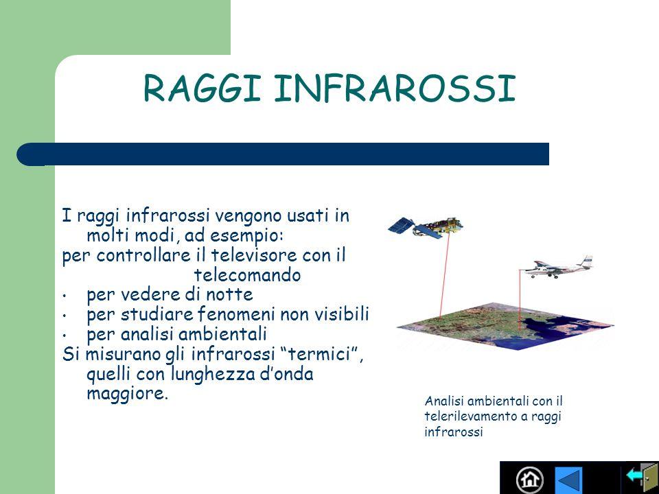 RAGGI INFRAROSSI I raggi infrarossi vengono usati in molti modi, ad esempio: per controllare il televisore con il telecomando.