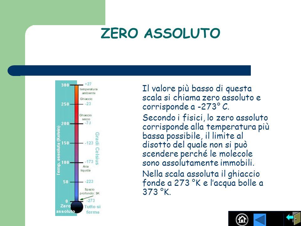 ZERO ASSOLUTO Il valore più basso di questa scala si chiama zero assoluto e corrisponde a -273° C.