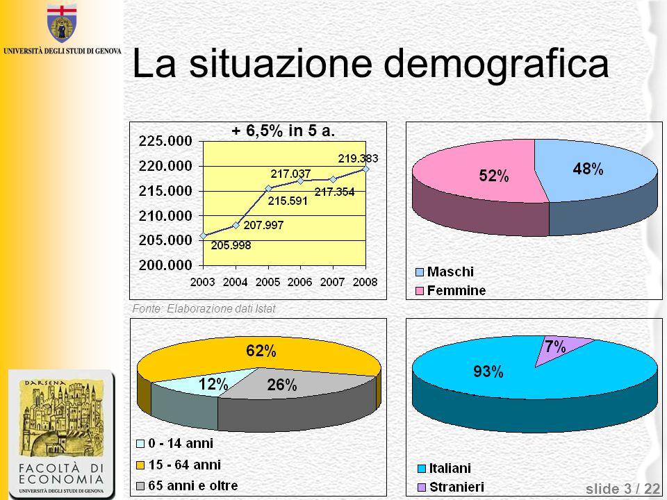 La situazione demografica