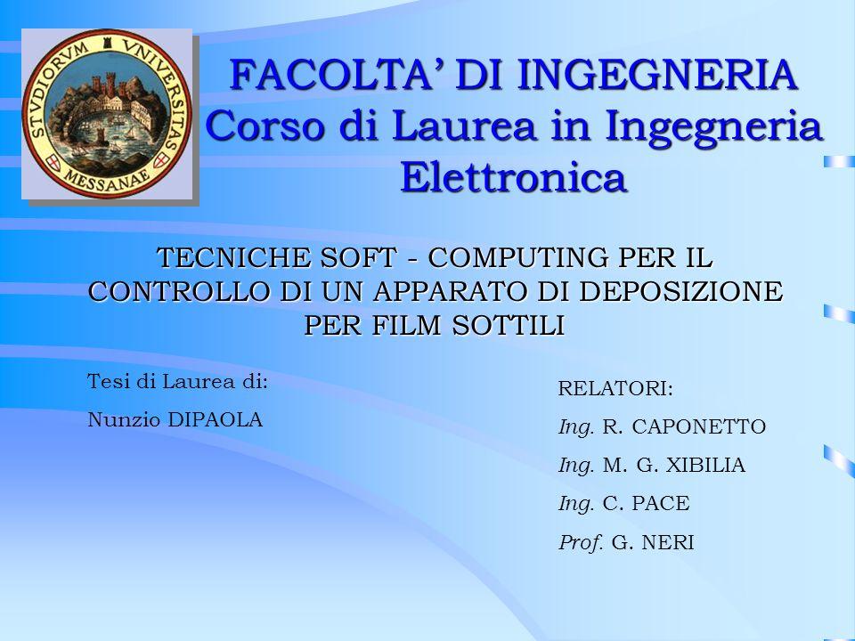 FACOLTA' DI INGEGNERIA Corso di Laurea in Ingegneria Elettronica