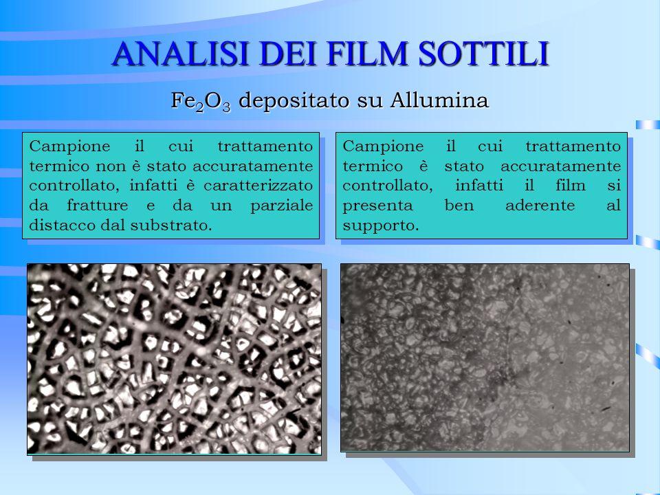 ANALISI DEI FILM SOTTILI