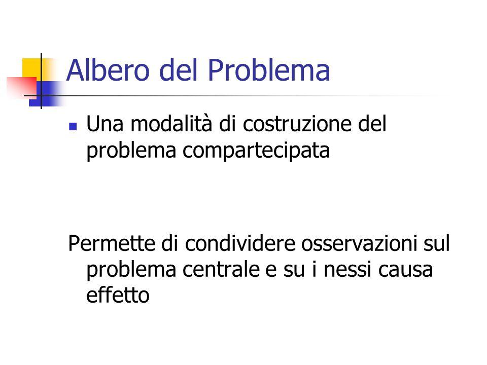 Albero del Problema Una modalità di costruzione del problema compartecipata.