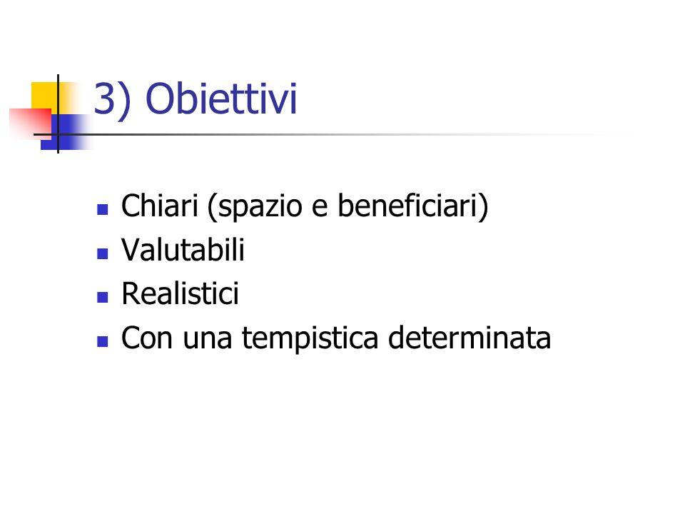 3) Obiettivi Chiari (spazio e beneficiari) Valutabili Realistici
