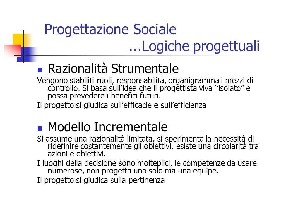 Progettazione Sociale ...Logiche progettuali