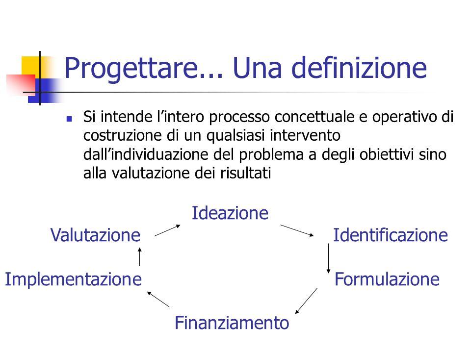 Progettare... Una definizione