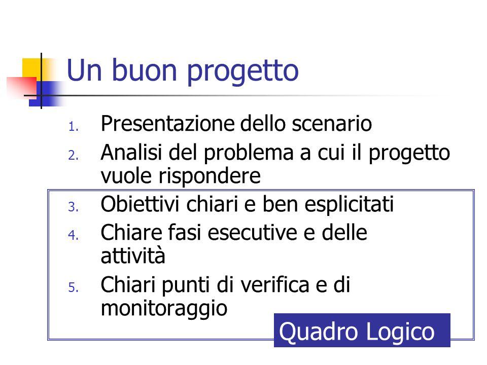 Un buon progetto Quadro Logico Presentazione dello scenario
