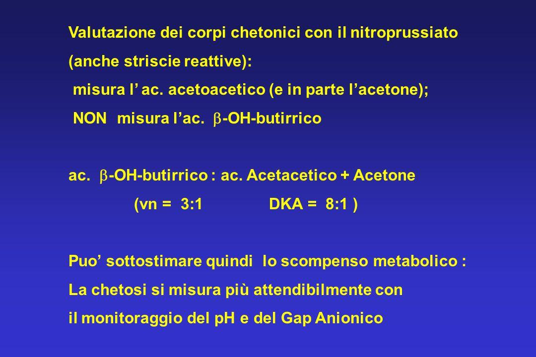 Valutazione dei corpi chetonici con il nitroprussiato