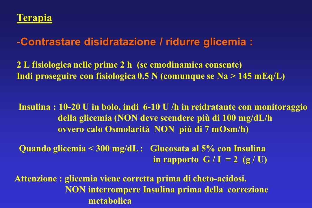 Contrastare disidratazione / ridurre glicemia :