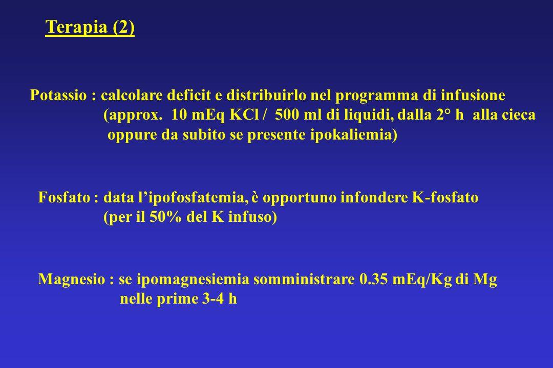 Terapia (2) Potassio : calcolare deficit e distribuirlo nel programma di infusione.