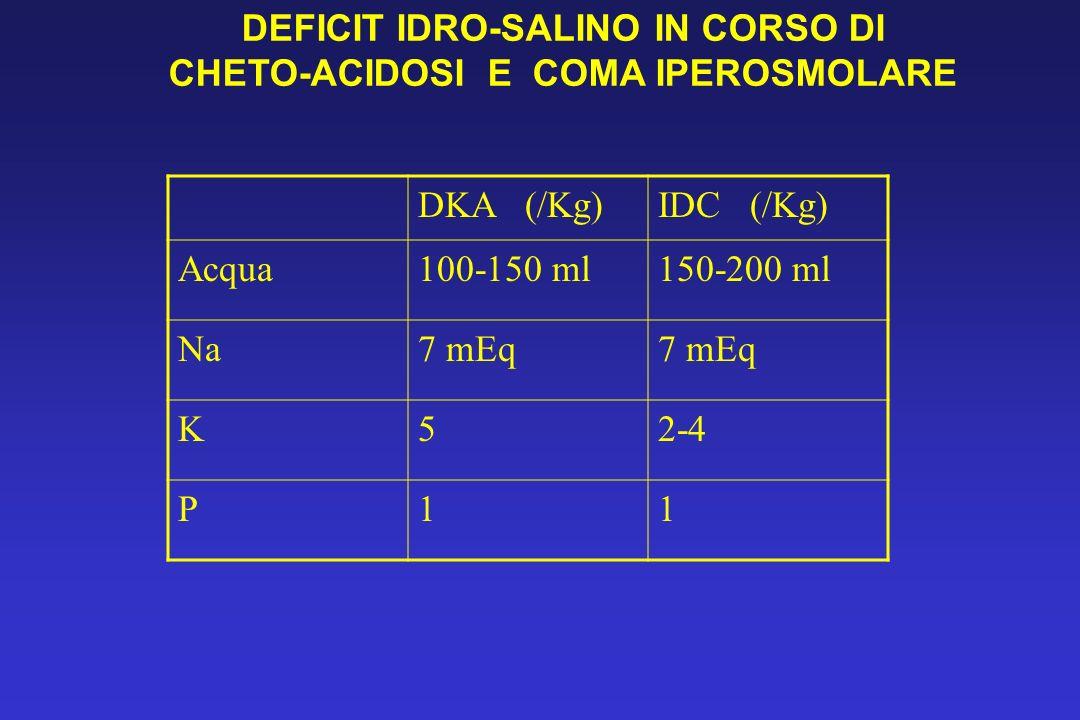 DEFICIT IDRO-SALINO IN CORSO DI CHETO-ACIDOSI E COMA IPEROSMOLARE