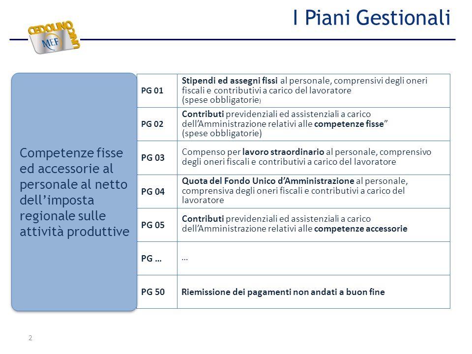 I Piani Gestionali Competenze fisse ed accessorie al personale al netto dell'imposta regionale sulle attività produttive.