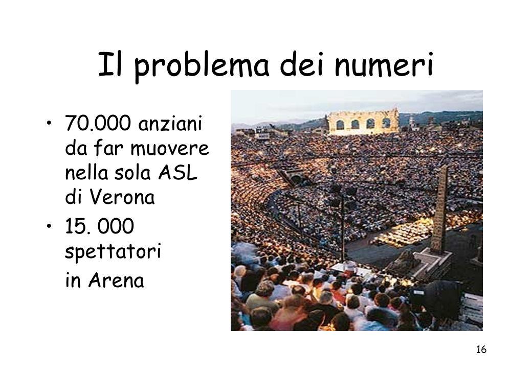 Il problema dei numeri 70.000 anziani da far muovere nella sola ASL di Verona. 15. 000 spettatori.