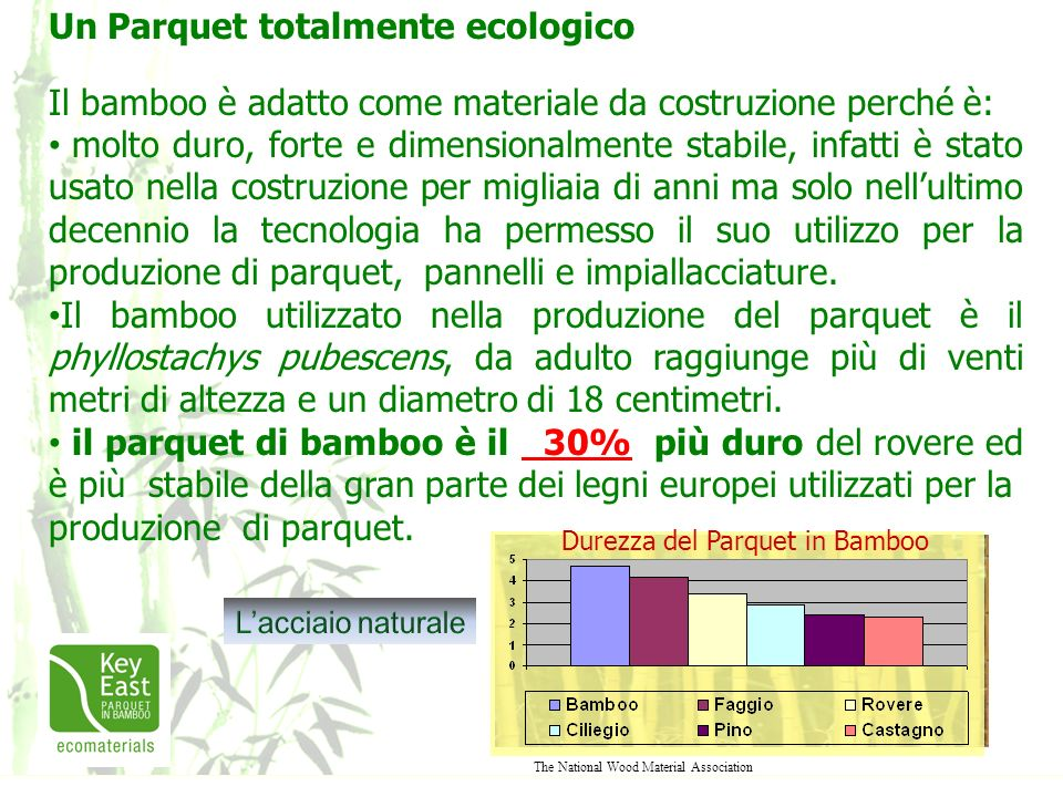 Un Parquet totalmente ecologico
