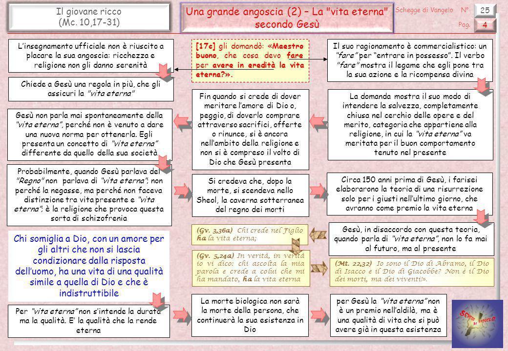 Una grande angoscia (2) – La vita eterna secondo Gesù