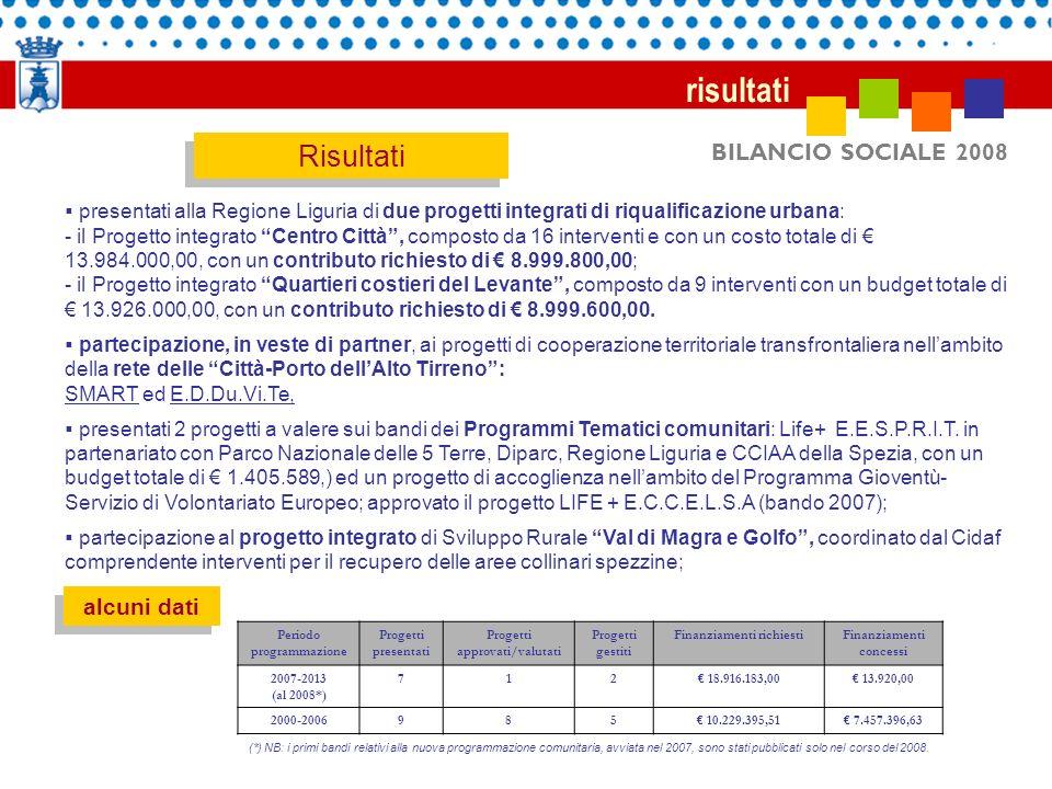 risultati Risultati BILANCIO SOCIALE 2008 alcuni dati