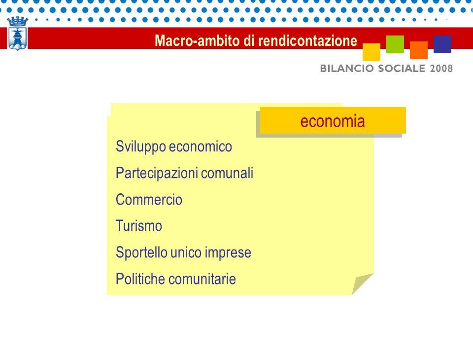 economia Macro-ambito di rendicontazione Sviluppo economico
