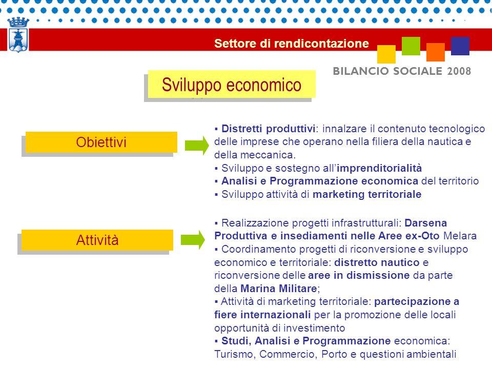 Sviluppo economico Obiettivi Attività Settore di rendicontazione