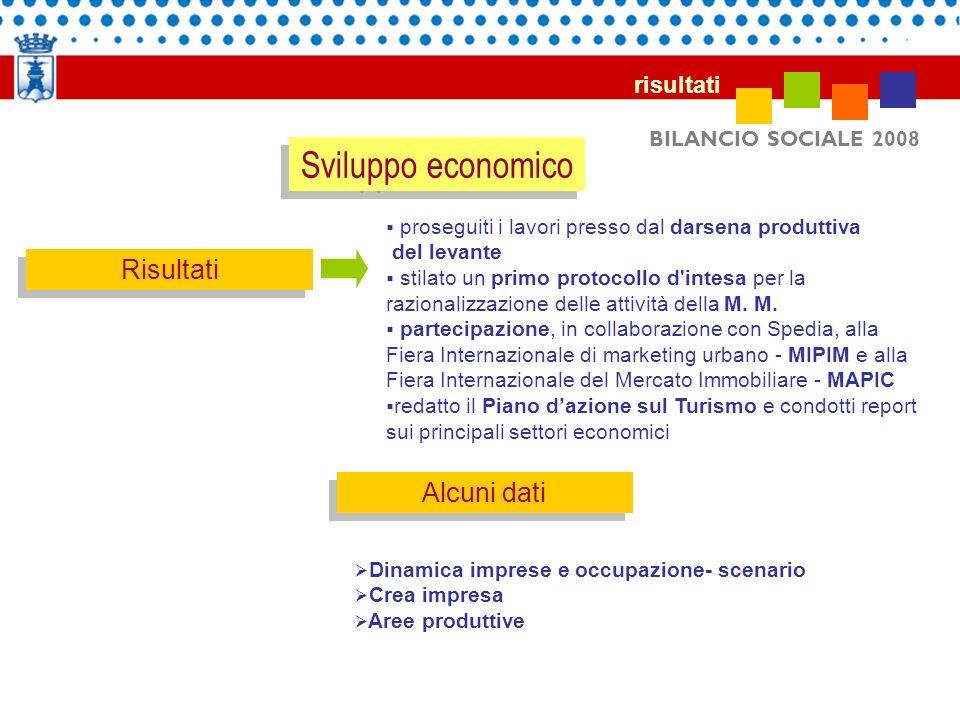 Sviluppo economico Risultati Alcuni dati risultati