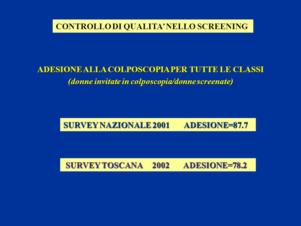 CONTROLLO DI QUALITA' NELLO SCREENING