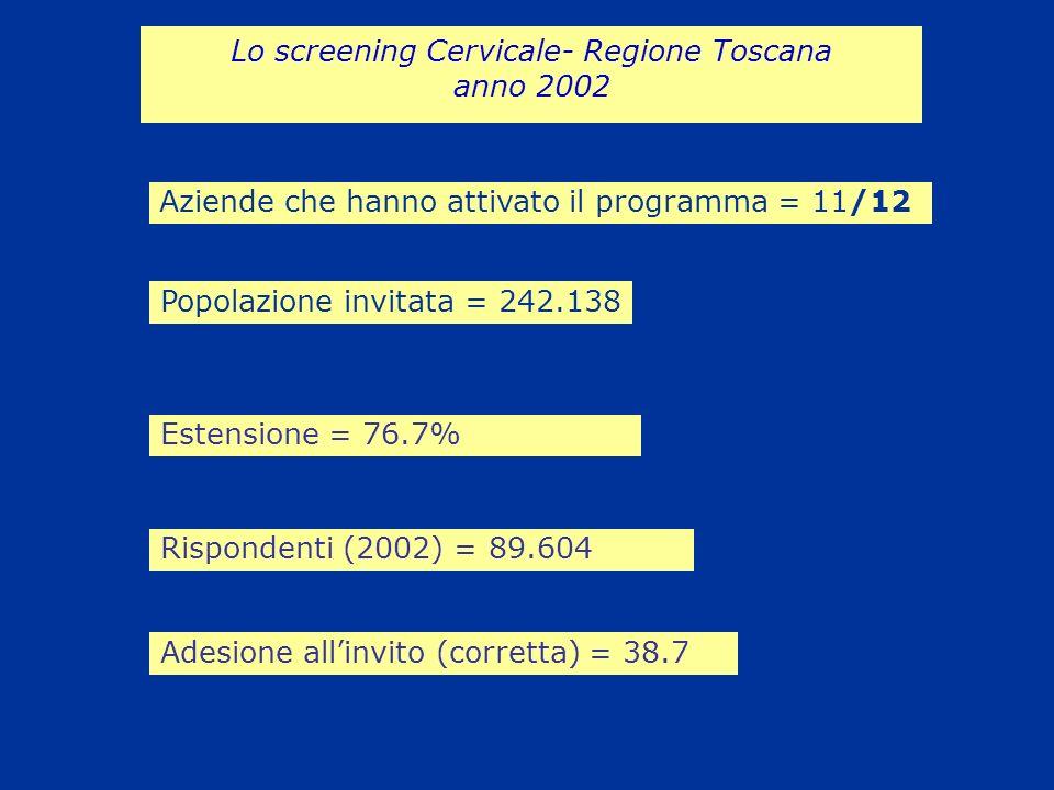 Lo screening Cervicale- Regione Toscana anno 2002