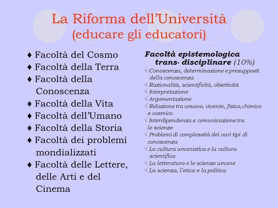 La Riforma dell'Università (educare gli educatori)