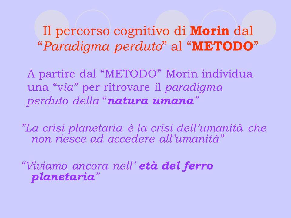 Il percorso cognitivo di Morin dal Paradigma perduto al METODO