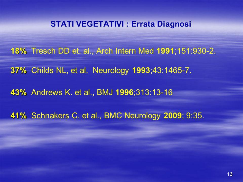 STATI VEGETATIVI : Errata Diagnosi