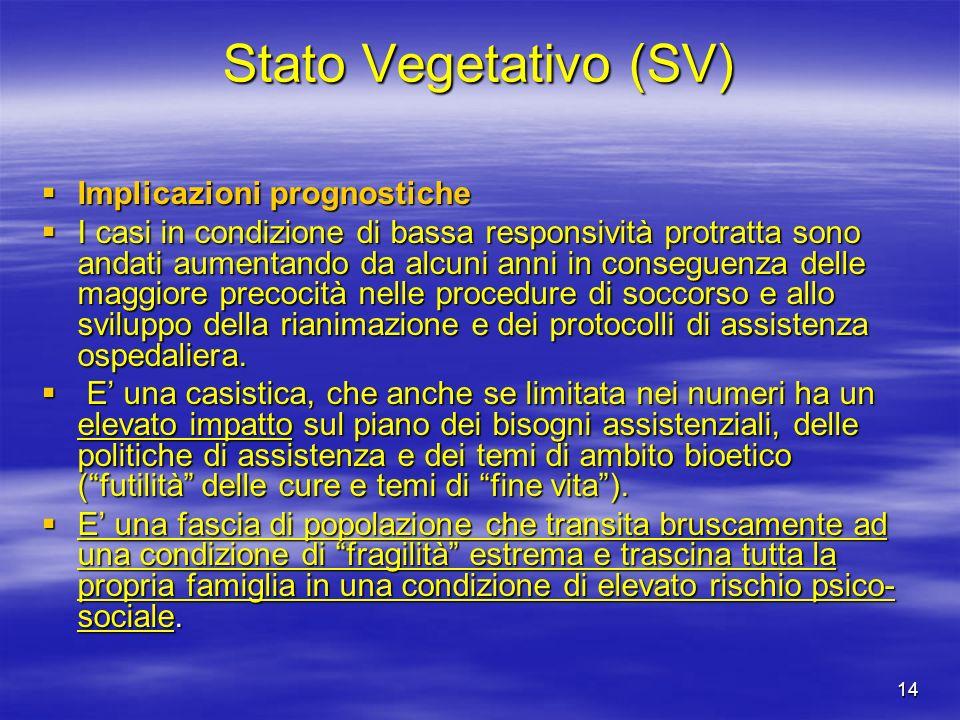 Stato Vegetativo (SV) Implicazioni prognostiche