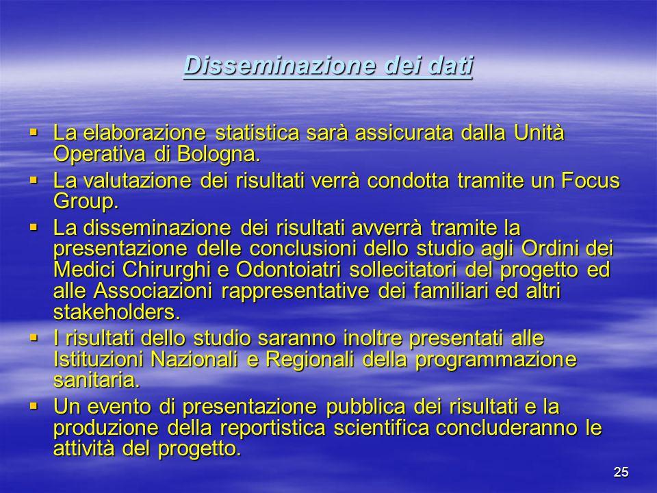 Disseminazione dei dati