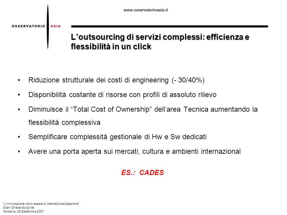 L'outsourcing di servizi complessi: efficienza e flessibilità in un click