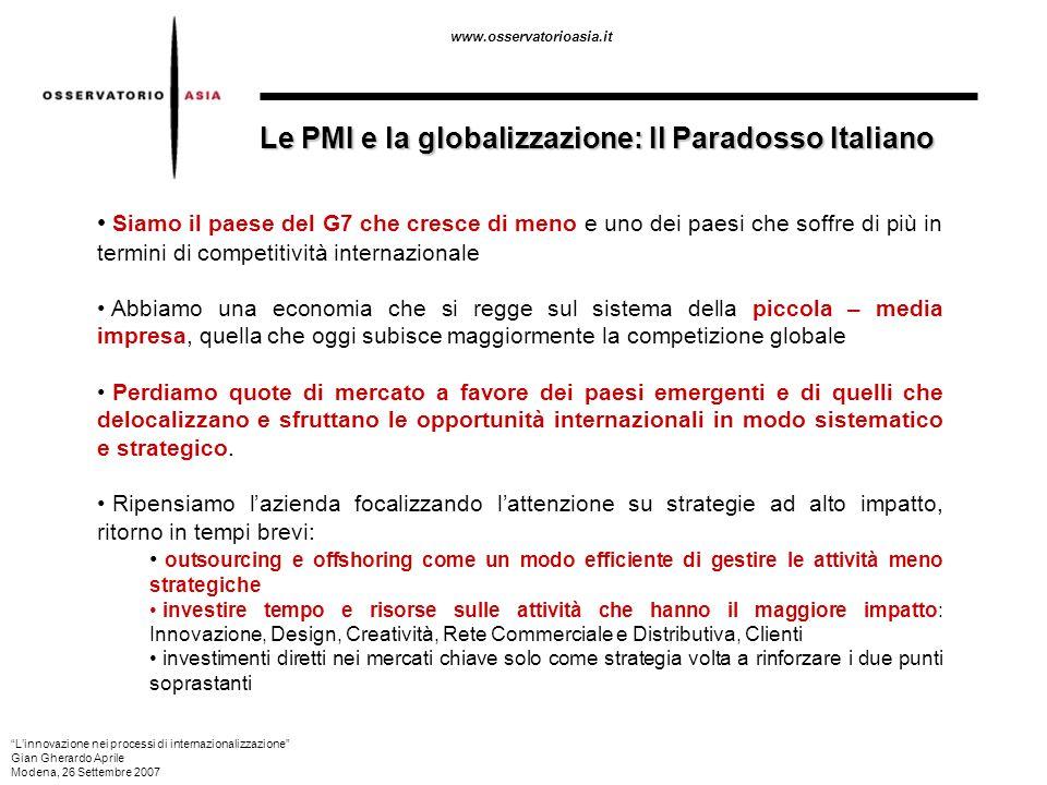 Le PMI e la globalizzazione: Il Paradosso Italiano