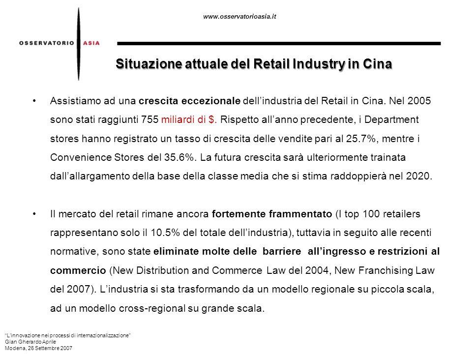 Situazione attuale del Retail Industry in Cina
