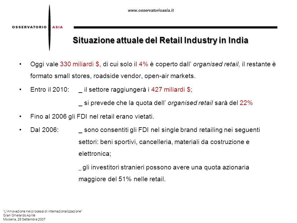 Situazione attuale del Retail Industry in India