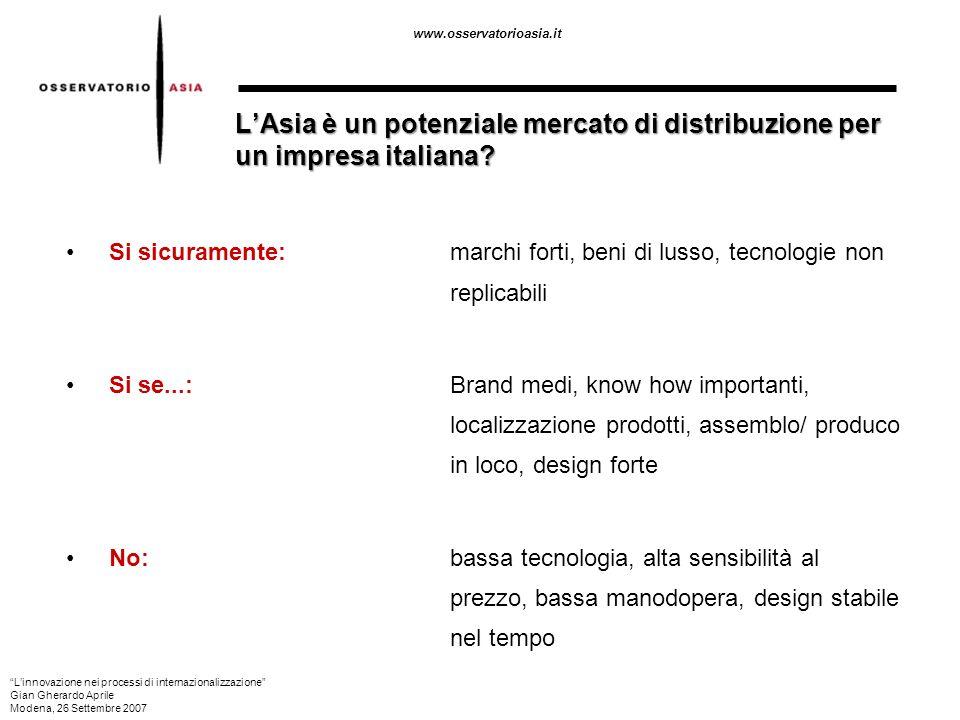 L'Asia è un potenziale mercato di distribuzione per un impresa italiana